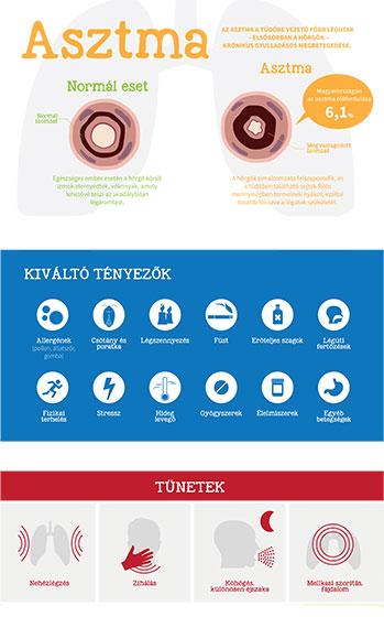 dohányzás tüdőbetegség miatt hagyja ki jó pénteken