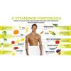 A vitaminok fontossága