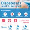 Hogyan előzhetjük meg a diabéteszes sebek kialakulását?