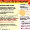 UV-sugárzás