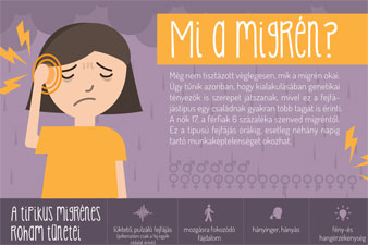 Mi a migrén? Infografika