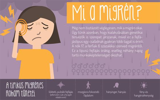 Mi a migrén?