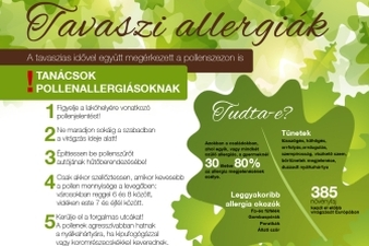 Tavaszi allergiák