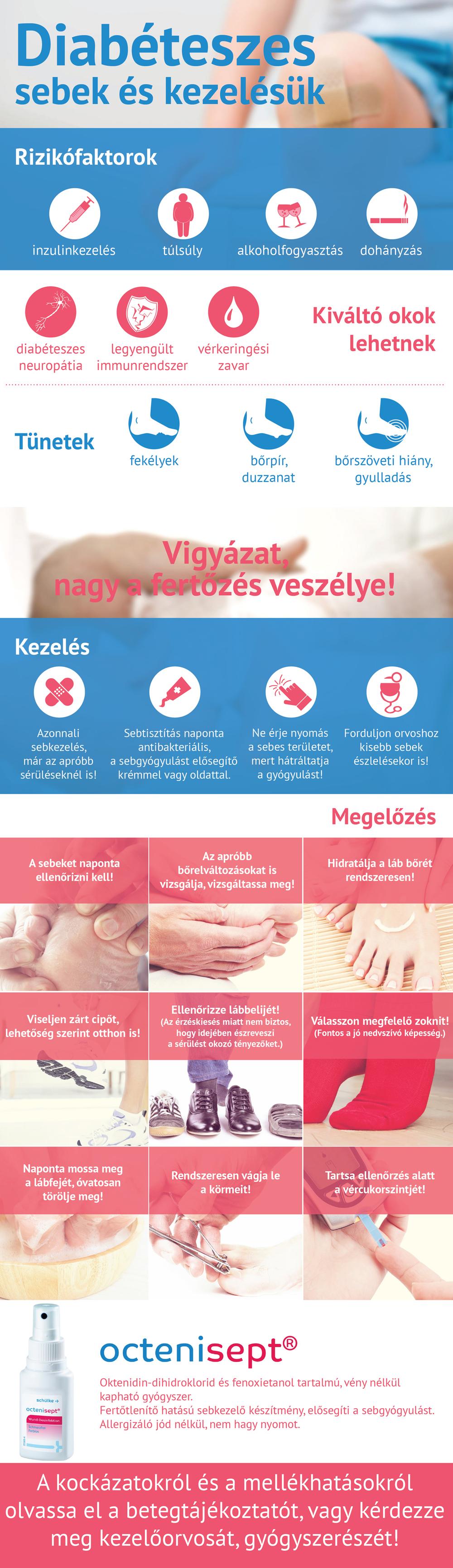 Diabéteszes sebek kezelése, sebápolási útmutató
