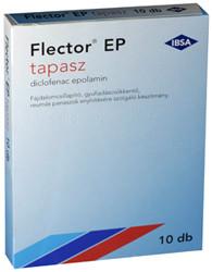 Flector 140