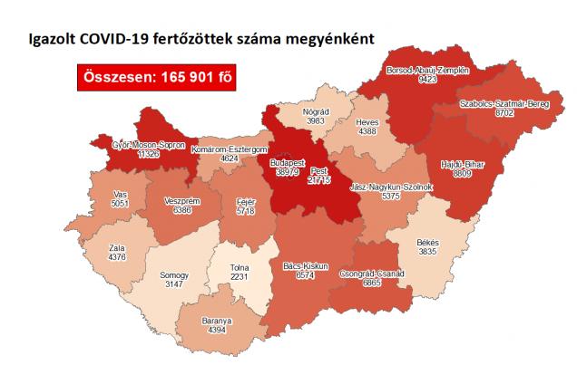 Koronavírus fertőzöttek megyénként, 2020.11.20.
