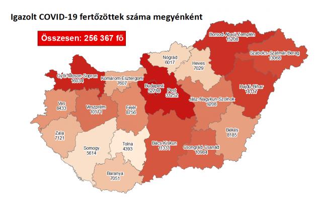 Koronavírus fertőzöttek megyénként, 2020.12.08.