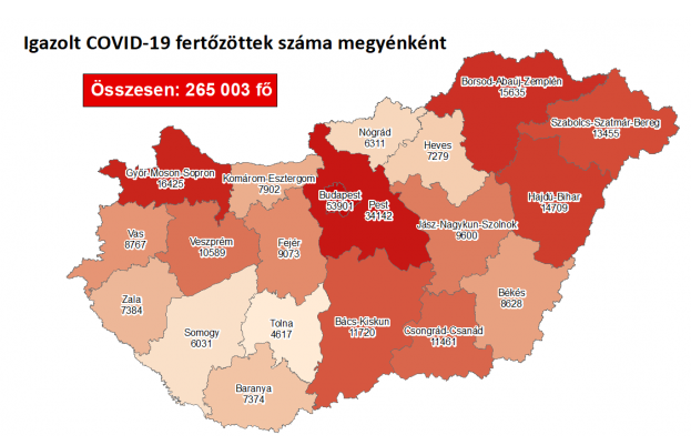 Koronavírus fertőzöttek megyénként, 2020.12.10.