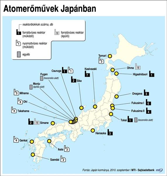 Atomerőművek Japánban