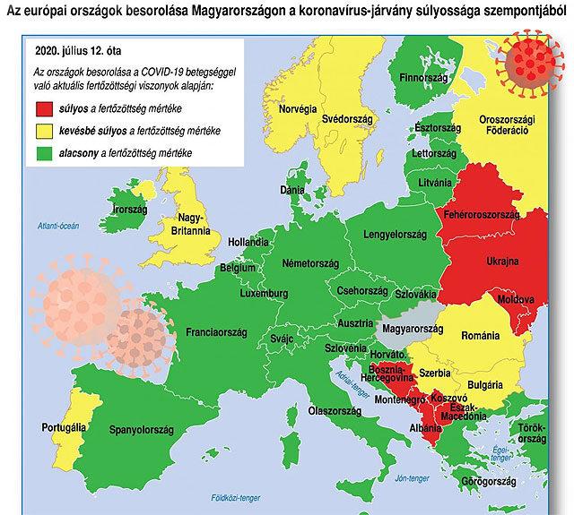 Európai országok besorolása a beutazás szempontjából