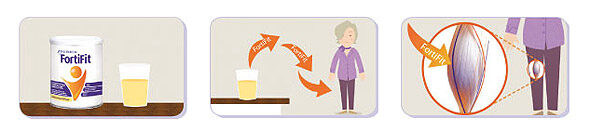 Időskor és izomgyengülés – van megoldás