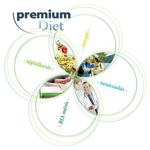 A megbízható orvosi diéta