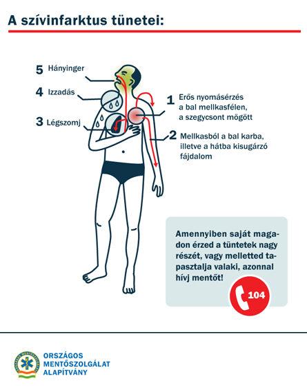 mentő magas vérnyomás hányinger esetén)