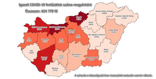 Igazolt COVID-19-fertőzöttek száma hazánkban megyénként 2021.03.27-én