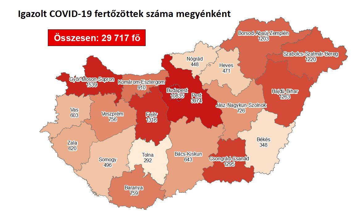 Igazolt COVID-19-fertőzöttek száma hazánkban megyénként 2020.10.03-án