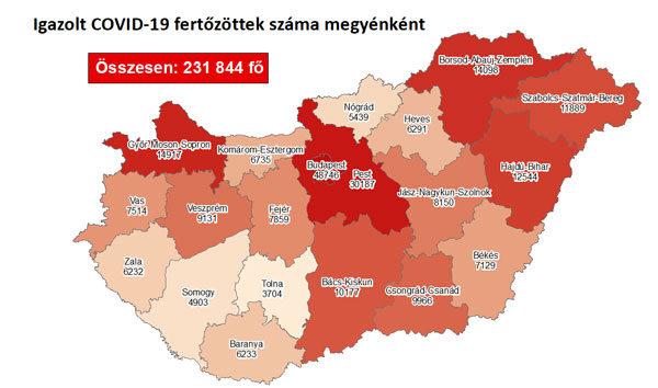 Igazolt COVID-19-fertőzöttek száma hazánkban megyénként 2020.12.03-án