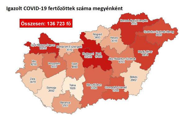 Igazolt COVID-19-fertőzöttek száma hazánkban megyénként 2020.11.14-én