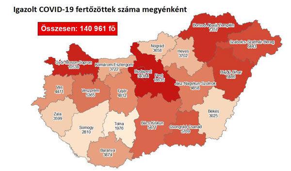 Igazolt COVID-19-fertőzöttek száma hazánkban megyénként 2020.11.15-én