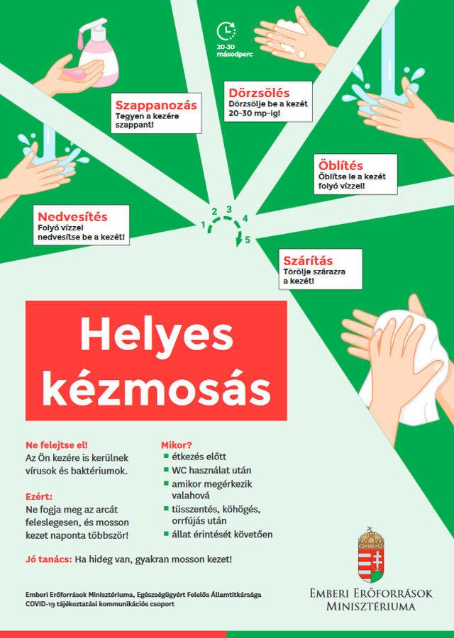 Kézmosás szabályai infografika