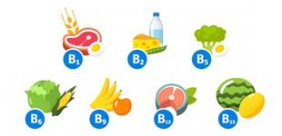 B-vitamin teszt