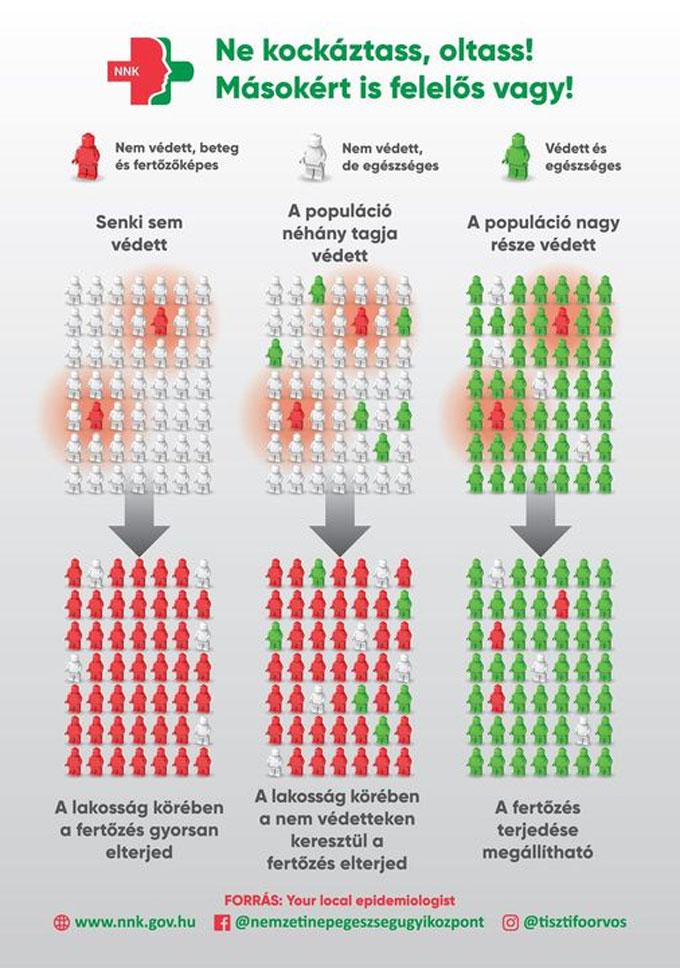 Koronavírus átoltottság ábra, 2021.08.09.